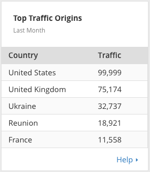 sep2016_cloudflare_traffic
